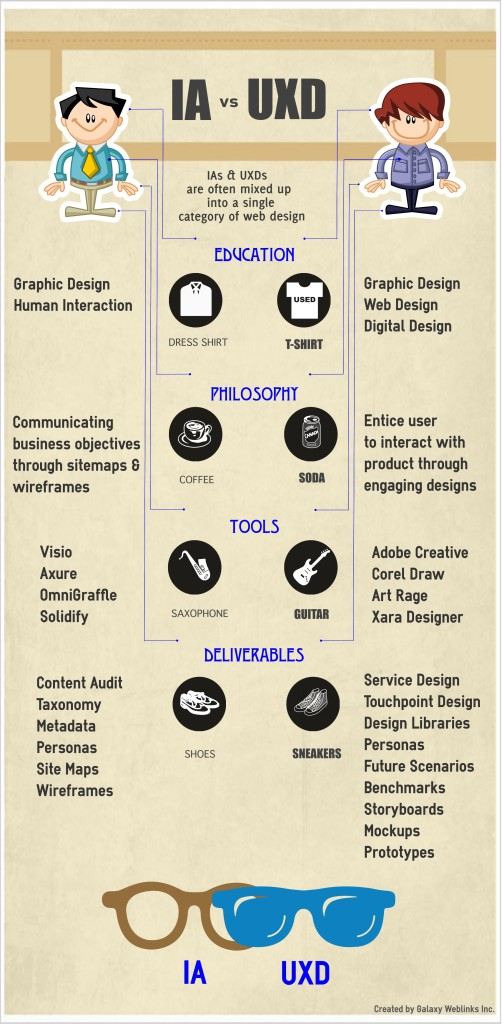 Information Architecture vs User Experience Design Infographics