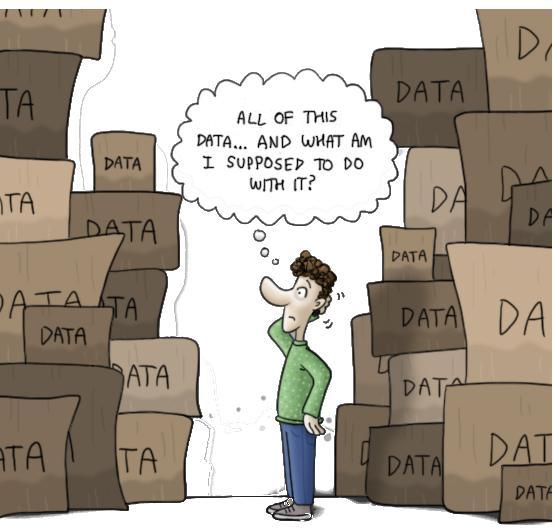 big data problems contact us