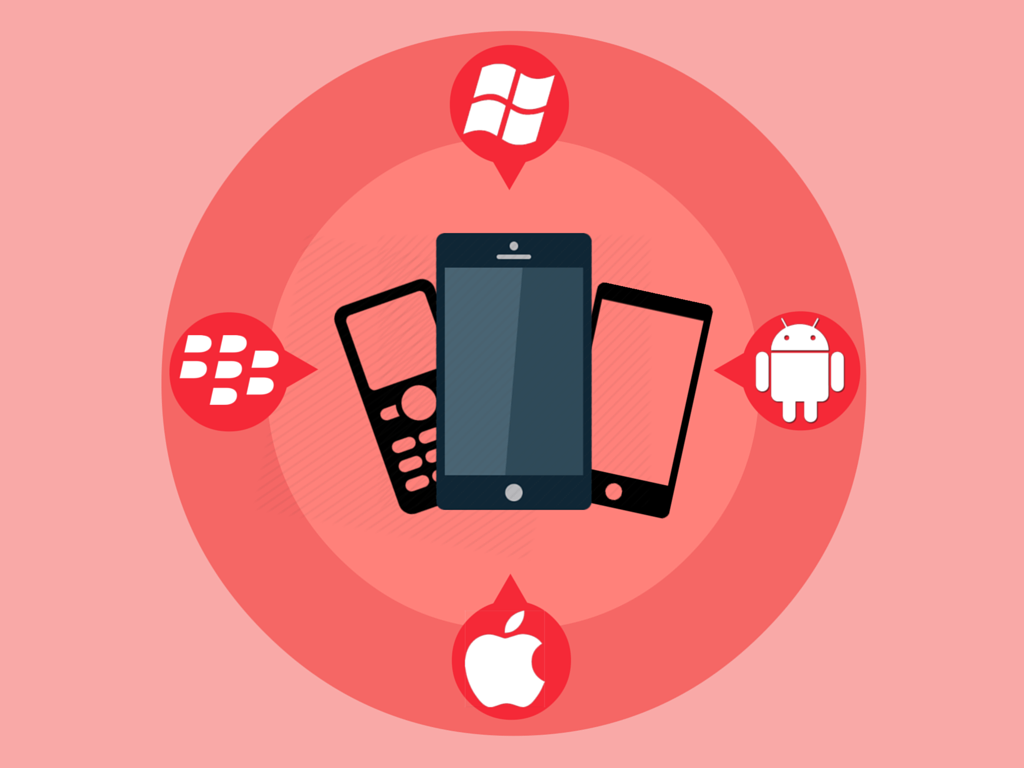 mobile app development guidelines