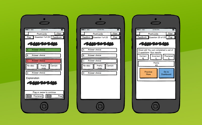 understanding wireframes when working with an agency