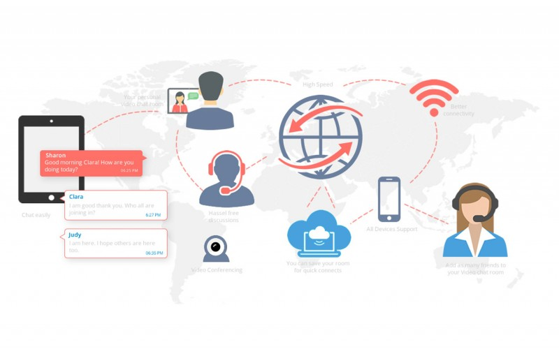 Learn New Technology for Instant Communication-WebRTC
